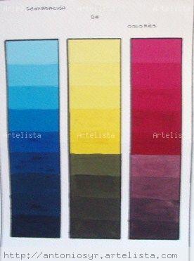 Degradaciones de los colores Óleo Cartulina Otros