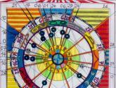 horoskopf-1950