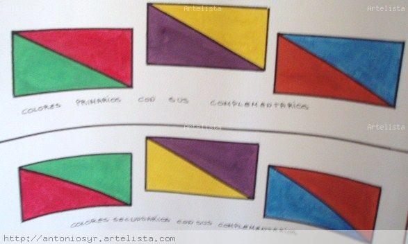 A que llamamos colores primarios - es.slideshare.net
