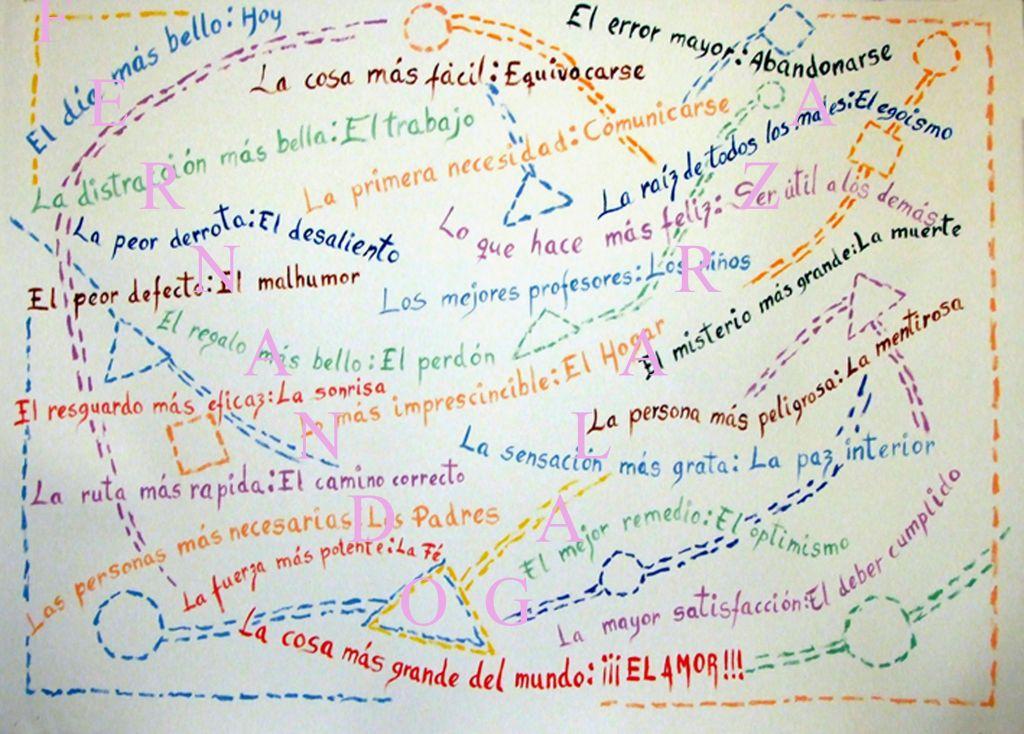 Frases Madre Teresa De Calcuta Fernando Galarza Navarro Artelistacom