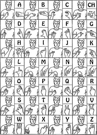 Alfabeto del lenguaje de señas en español