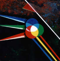 colores primarios/cores primarias/primary colors